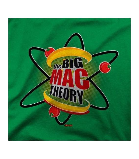 THE BIG MAC THEORY